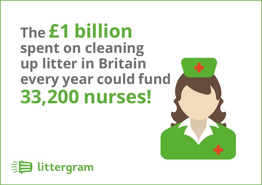 The annual #cost of #Britain&#39;s #litter #cleanup could pay for...    http://www. littergram.co.uk  &nbsp;  <br>http://pic.twitter.com/8CseCNfsMf