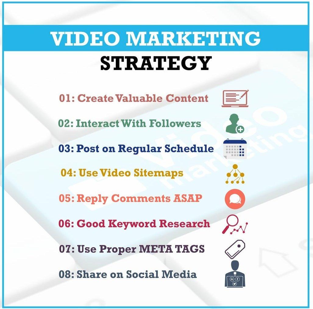 #VideoMarketing Strategy of 2017 [#Infographic] #DigitalMarketing #socialmediamarketing #startups #SEO #socialmedia #marketing #BigData #SMM<br>http://pic.twitter.com/5DofUuZfMX