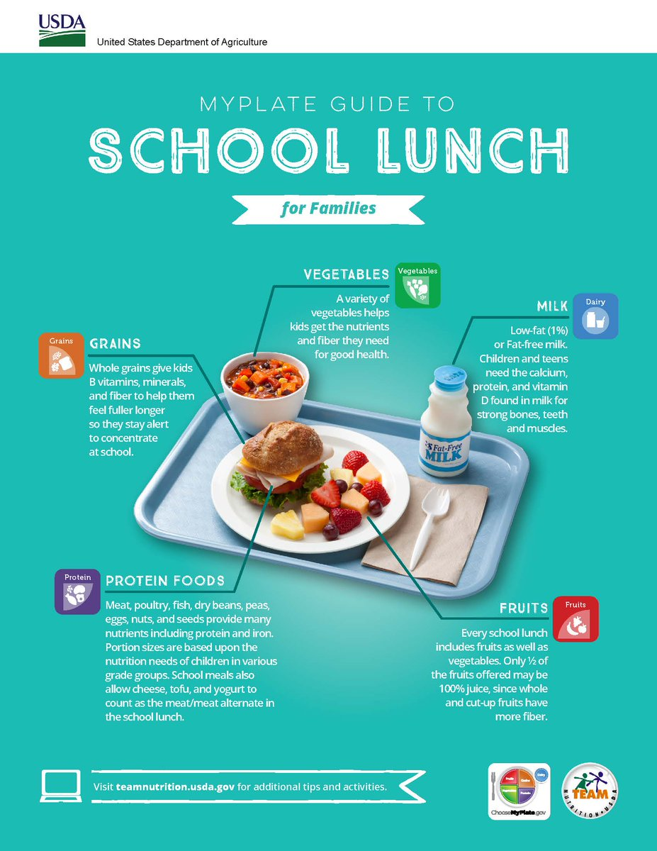 How #schoollunch helps kids get the nutrition they need for learning: https://t.co/rsIORn0WiC  #BacktoSchool https://t.co/8DW3KCmxuv