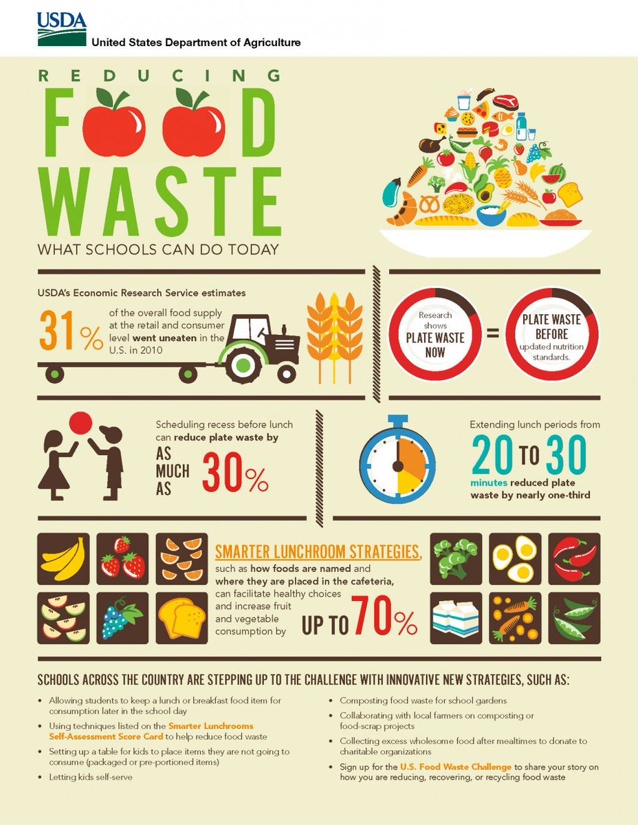 Take a look at what #schools can do today to reduce #FoodWaste.  #food  #infographic <br>http://pic.twitter.com/HB6eSCF2L1