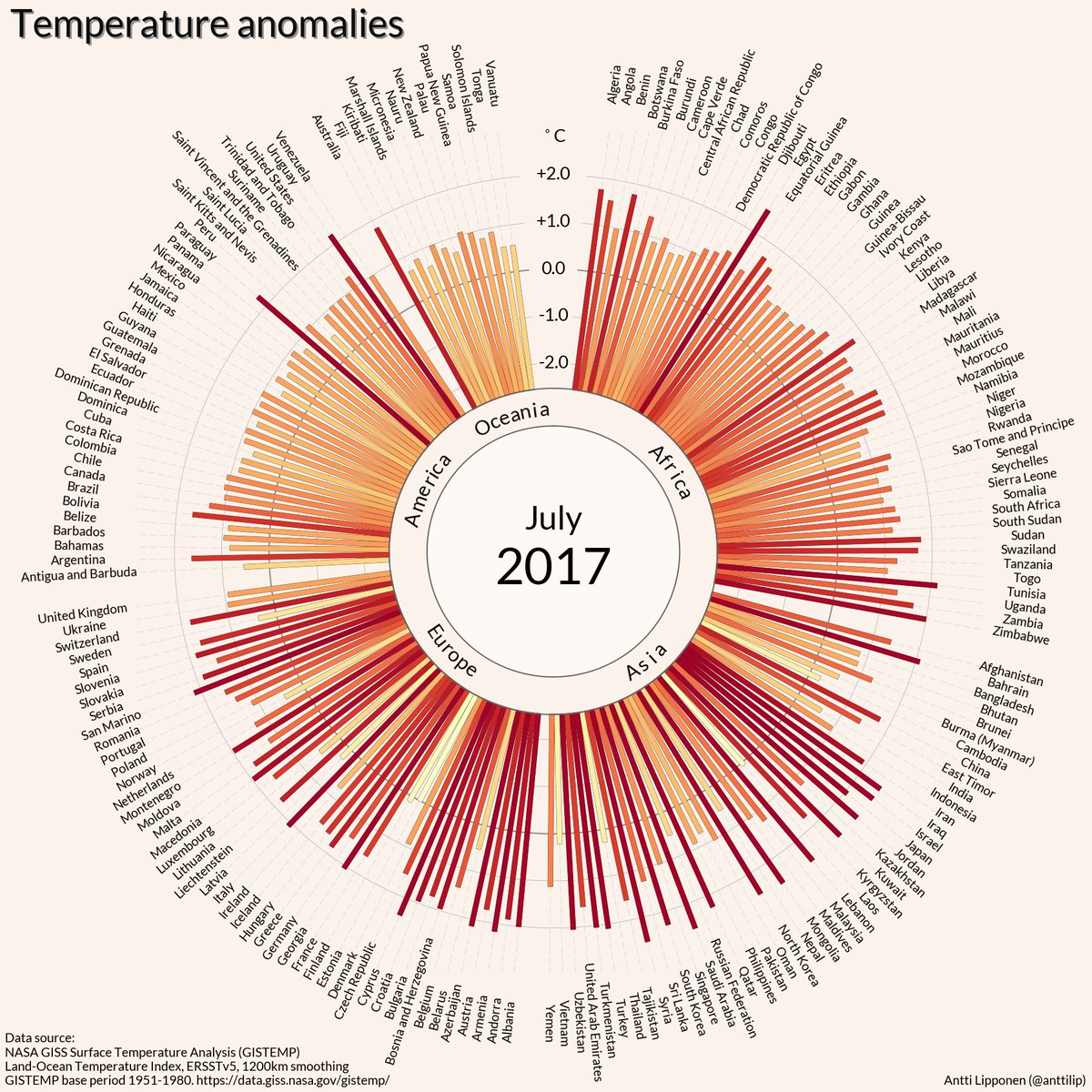 Sometimes you need a pulsing red circle of data to understand how abnormally hot Earth is getting