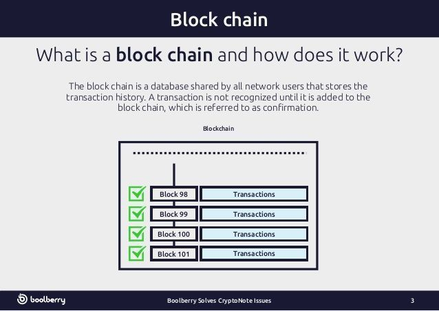 What is a #Blockchain?   via @Bloomberg  #Fintech #makeyourownlane #Mpgvip #cryptocurrency #AI #defstar5 #ML #IOT #Bitcoin #crypto #ETHEREUM<br>http://pic.twitter.com/rJLTPAUsSV