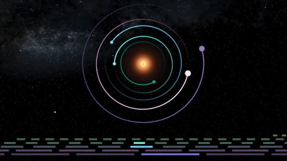 ICYMI: If the orbits of seven Earth-like exoplanets were a song, what would it sound like? We actually now know: https://t.co/BTUlxELu1x