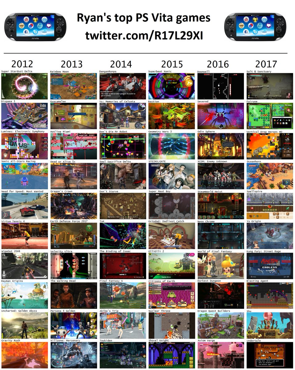 "ps vita ryan on twitter: ""my favourite #psvita games by year"