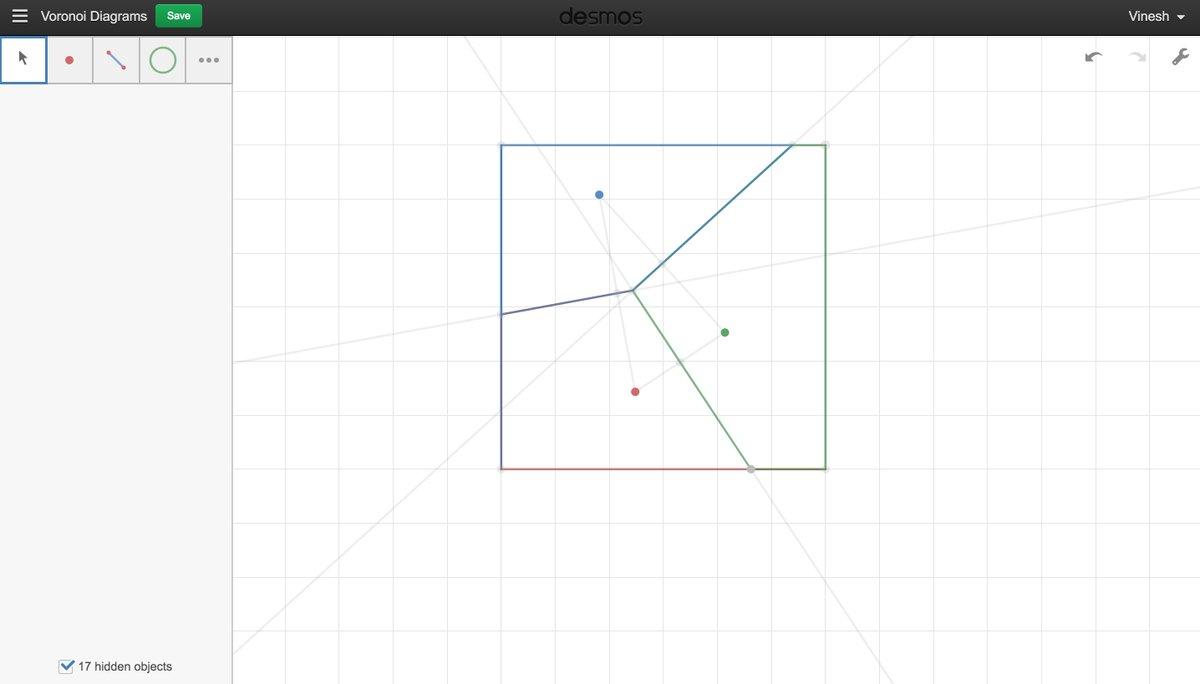 Vinesh Kannan On Twitter Creating A Voronoi Diagram From Three Points Https Tco O3t64fr4zz