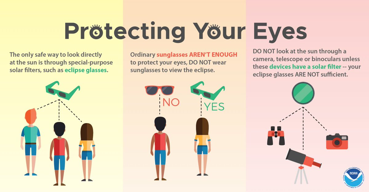 ** PLEASE SHARE ** Remember, ordinary sunglasses ARE NOT ENOUGH to protect your eyes! #IdahoEclipse2017 #EastIdahoEclipse #Eclipse2017 #idwx