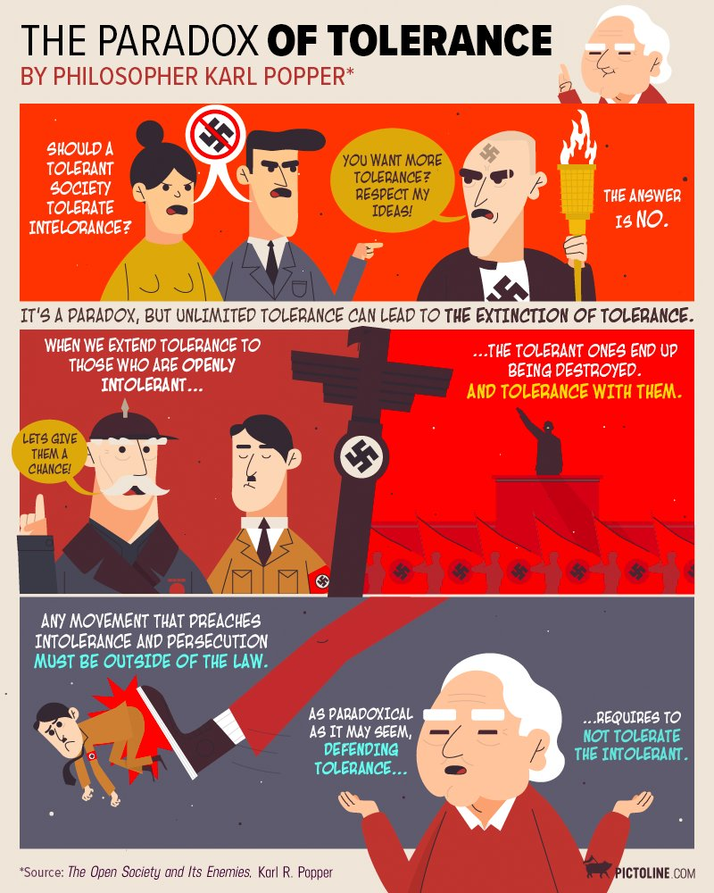 The Paradox of Tolerance. https://t.co/tb1txUOiay