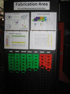How to use #kamishibai to sustain #5s in a #lean #production system #leanmanufacturing  http:// dld.bz/dGzeT  &nbsp;  <br>http://pic.twitter.com/E3r6XB0Xz2