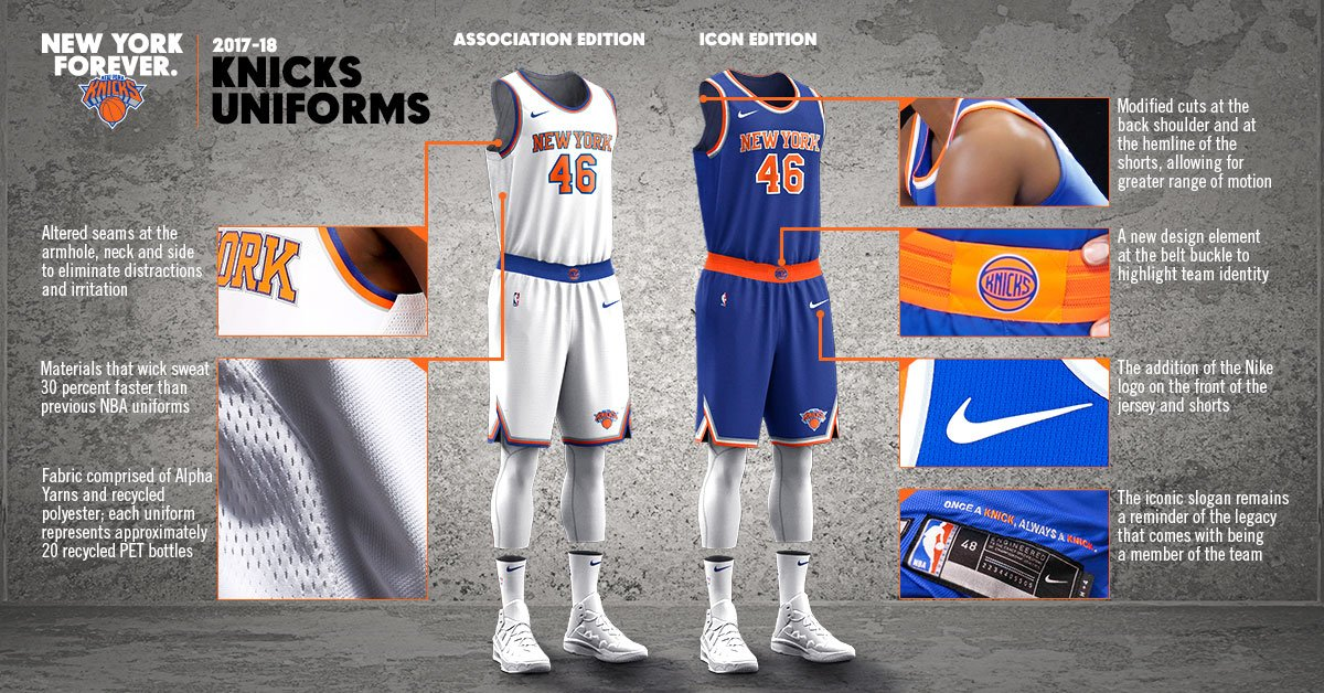 New York Knicks On Twitter History X Innovation Introducing Our