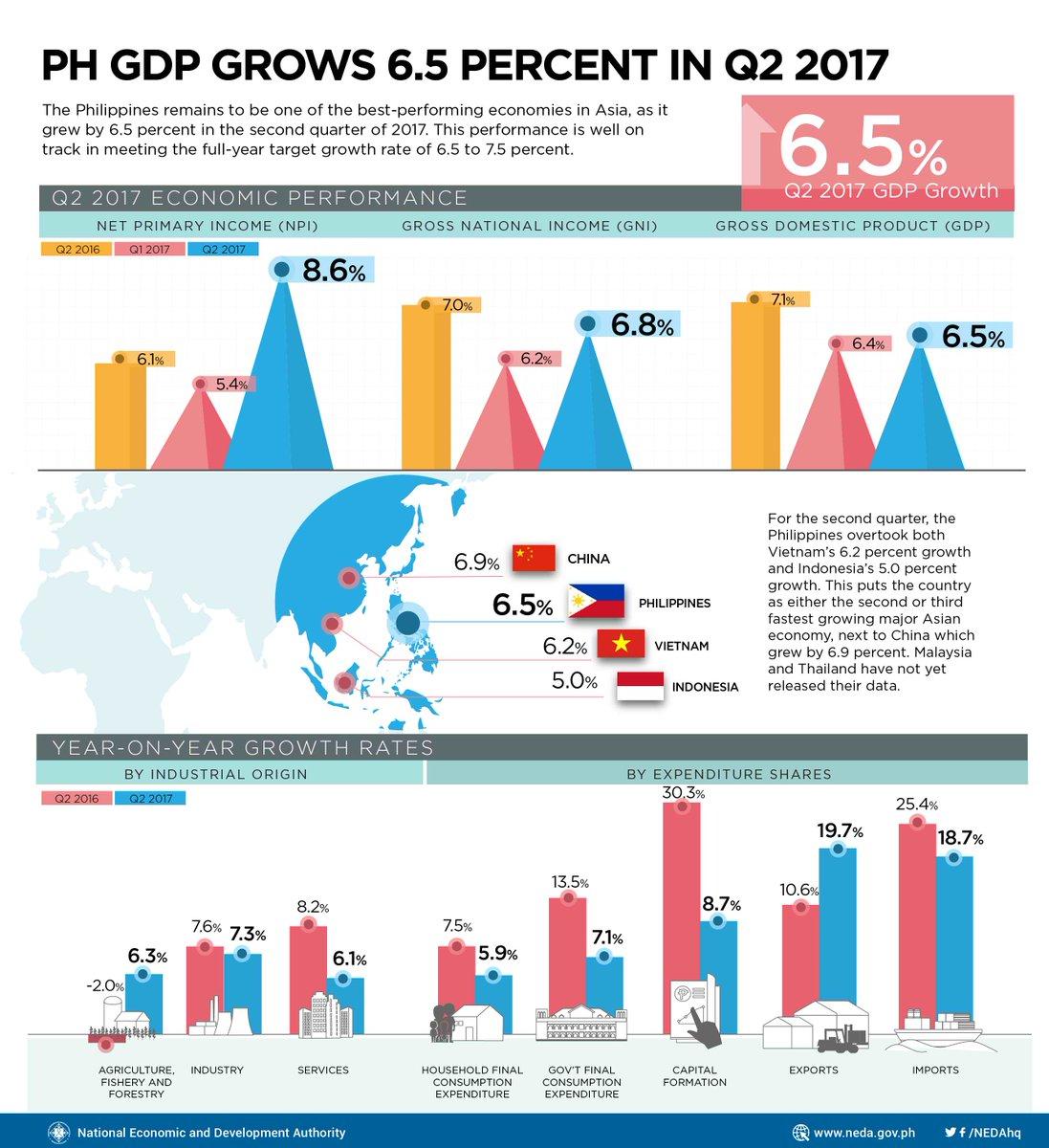 worlds fastest growing major economies - HD1097×1200