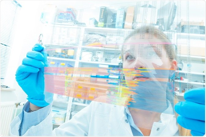 Liquid biopsies show potential use for #cancer screening https://t.co/33zKziWeEC