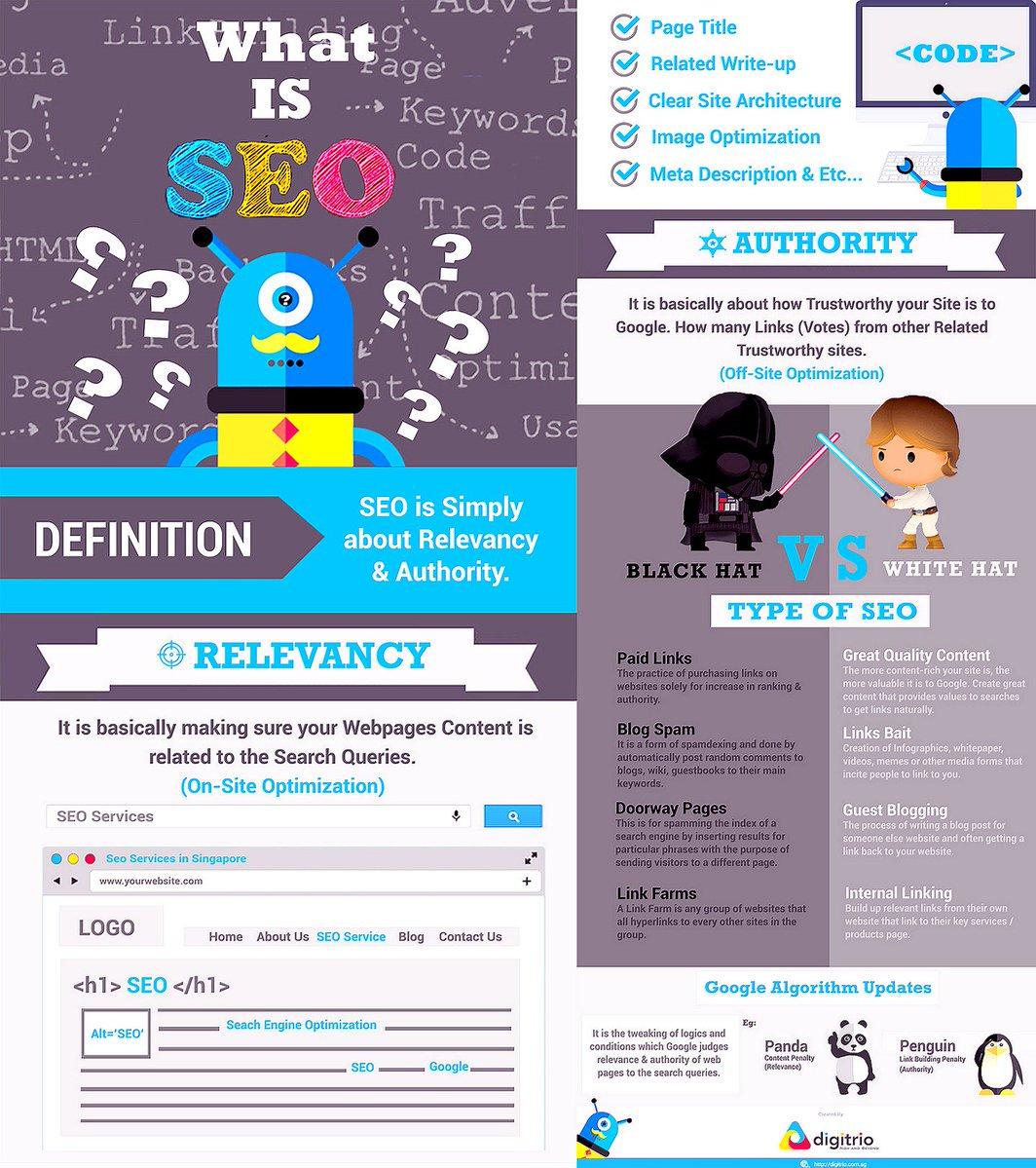 What Is #SEO #SocialMedia #Internetmarketing #Contentmarketing #SMM #Mpgvip #defstar5 #makeyourownlane #DigitalMarketing #Marketing #Abhiseo<br>http://pic.twitter.com/U5jXInDenm