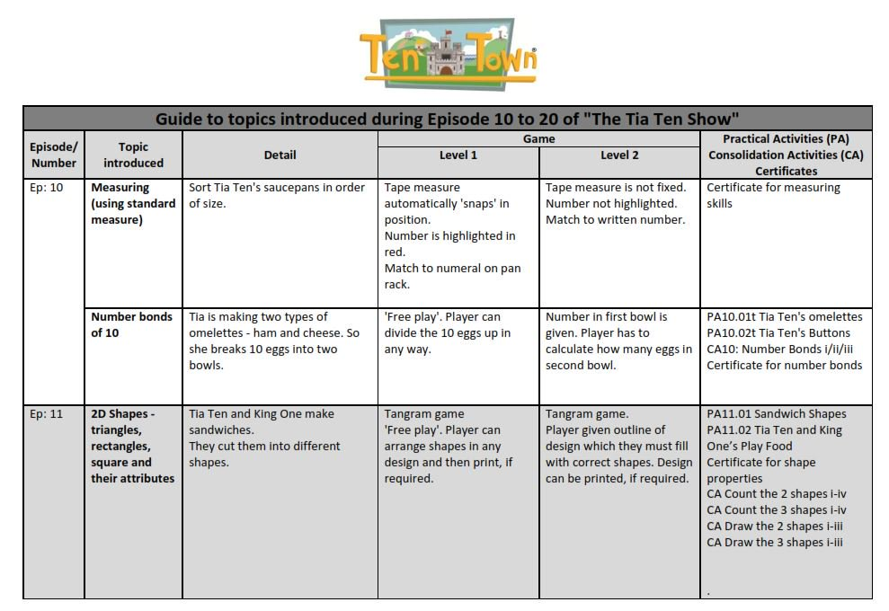 download the history