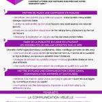 Cmt attirer des visiteurs qualifiés sur son site🤔? #programmaticadvertising #emailing➡️Formez-vous avec ce #MOOC https://t.co/oF8GJdDOrA 📲🏆