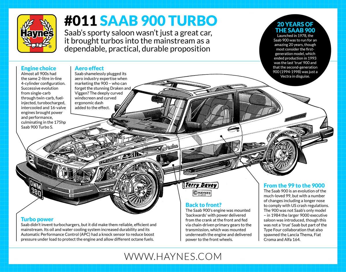 haynes manuals on twitter the original swedish super saloon read rh twitter com 1975 Saab 900 1992 Saab 900