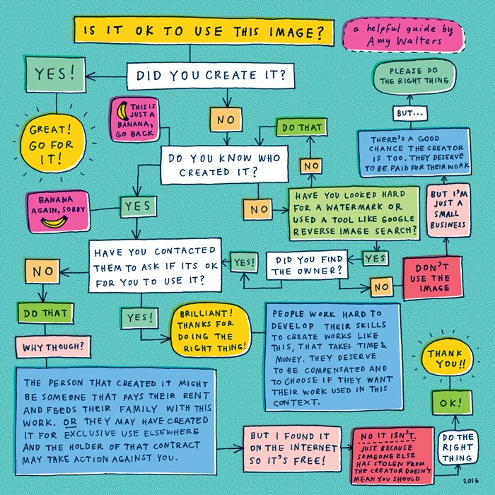 No harm in reposting this helpful guide by @amyalisha