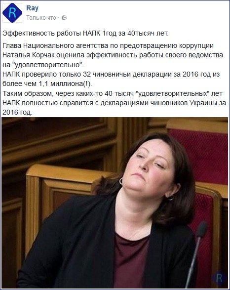 Кабмин одобрил отставку Радецкого из НАПК - Цензор.НЕТ 2887