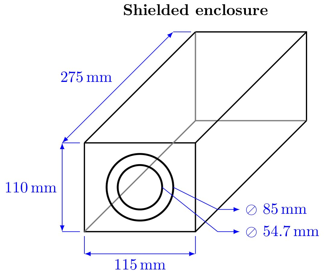 Tikz hashtag on twitter howto draw a simple schematic of a shielded camera enclosure using latex tikz siunitx httpsoverleafreadkmfcdnpwxkjp via pooptronica Image collections