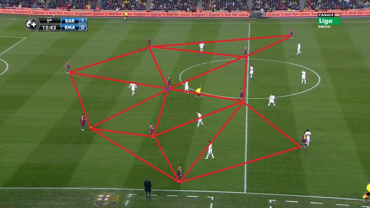 Barcelona tactics 2010 vs 2017