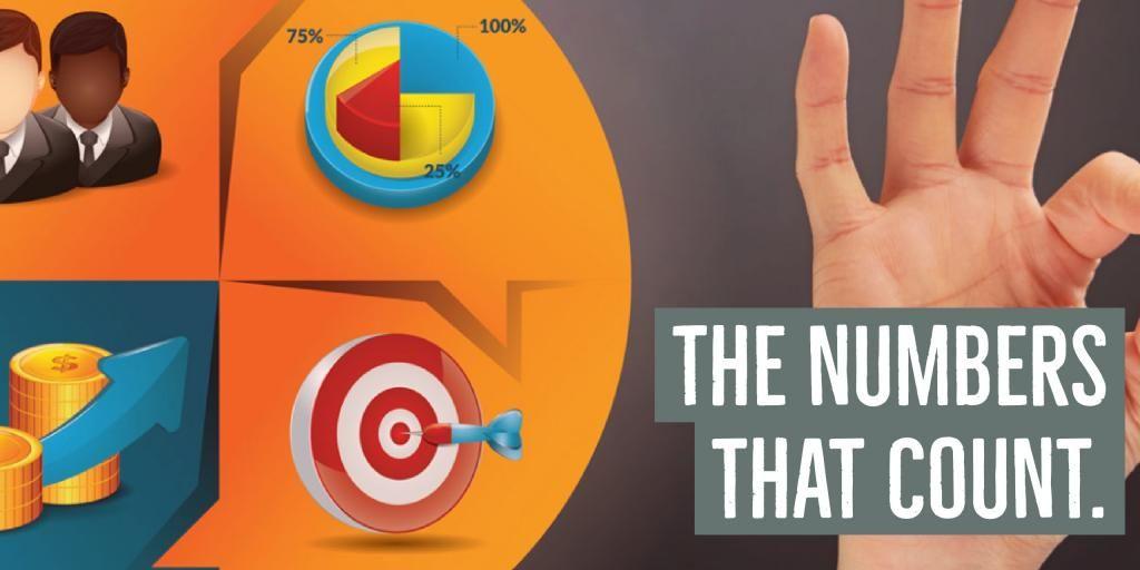 The 5 Most Important E-commerce Metrics  https:// buff.ly/2wcx54d  &nbsp;   #ecommerce #metrics #performance<br>http://pic.twitter.com/Oz2WkkVhCU