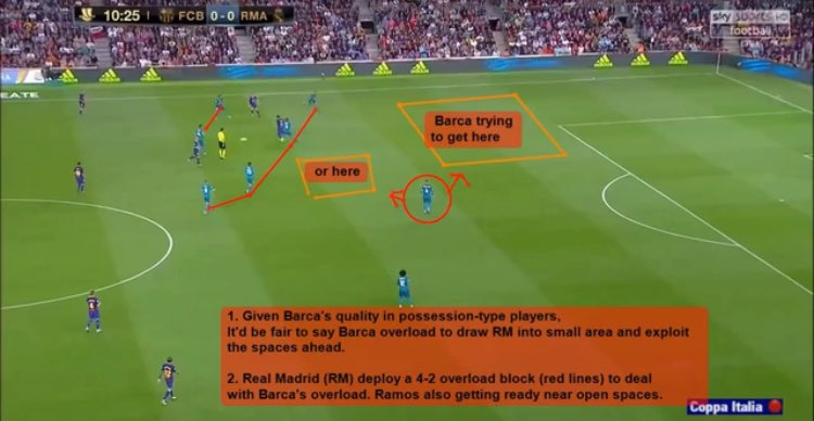 Tactical analysis: want to know more about #Valverde and #Zidane&#39;s tactics from the 1st-leg? Then read my report:    https://www. esdfanalysis.com/match-analysis /barcelona-vs-real-madrid/ &nbsp; … <br>http://pic.twitter.com/1Mh525kcGV