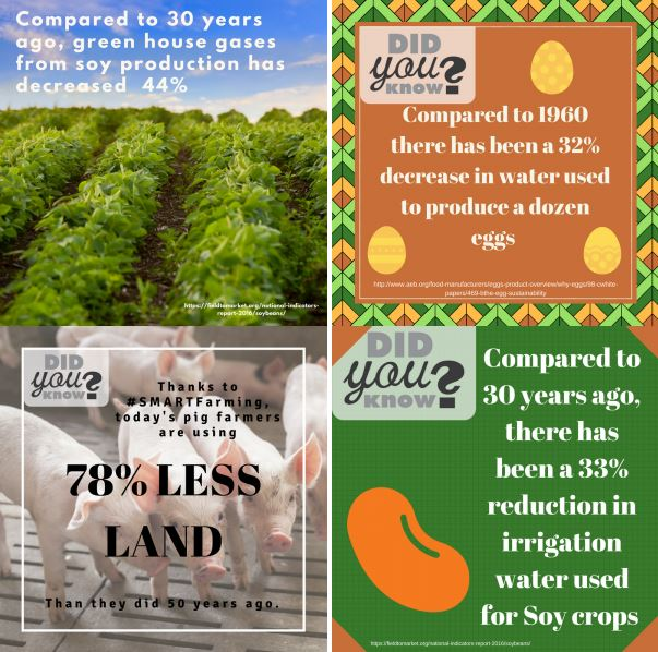 Farmers and ranchers are more focused on #sustainability than ever before @USFRA @farmdaughterusa   http:// ow.ly/Jl2I30en4zx  &nbsp;  <br>http://pic.twitter.com/el5K3MWuEJ