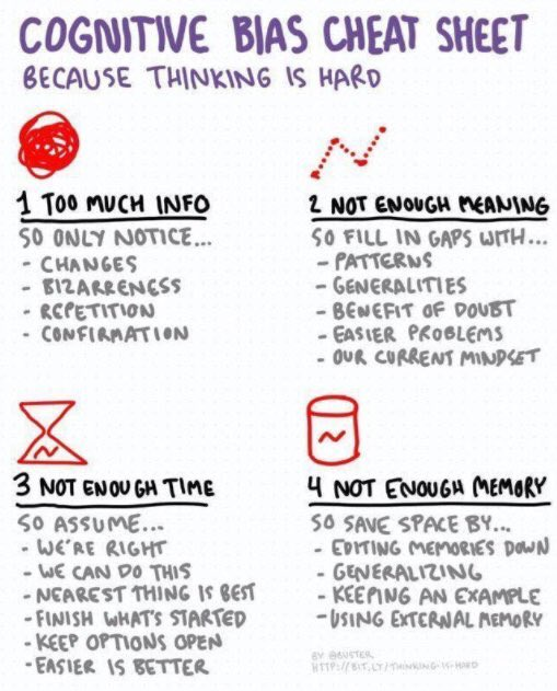 A useful graphic for change: pause to reflect on your own bias, and on how those whom you are seeking to #influence may perceive things too. <br>http://pic.twitter.com/hua2Bepa5y