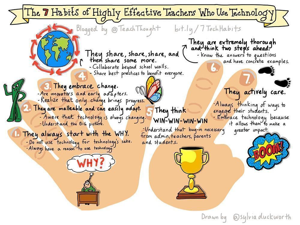 The 7 Habits of Highly Effective Teachers Who Use Technology by @sylviaduckworth (via @TeachThought) #edchat #edtech <br>http://pic.twitter.com/3w8HzLddKG