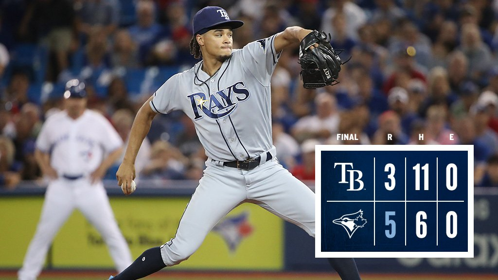 #Rays fought to tie it up but Toronto pulled away late on Thursday....
