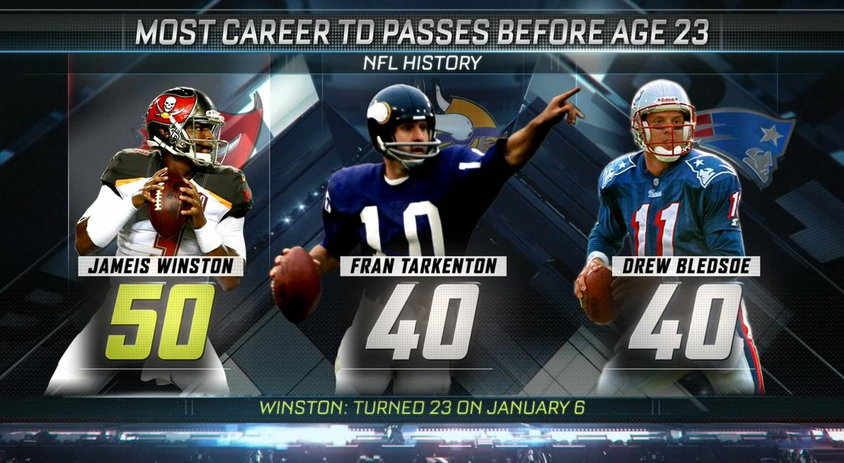 It did not take Jameis long at all to hit the 50 TD milestone. https:/...