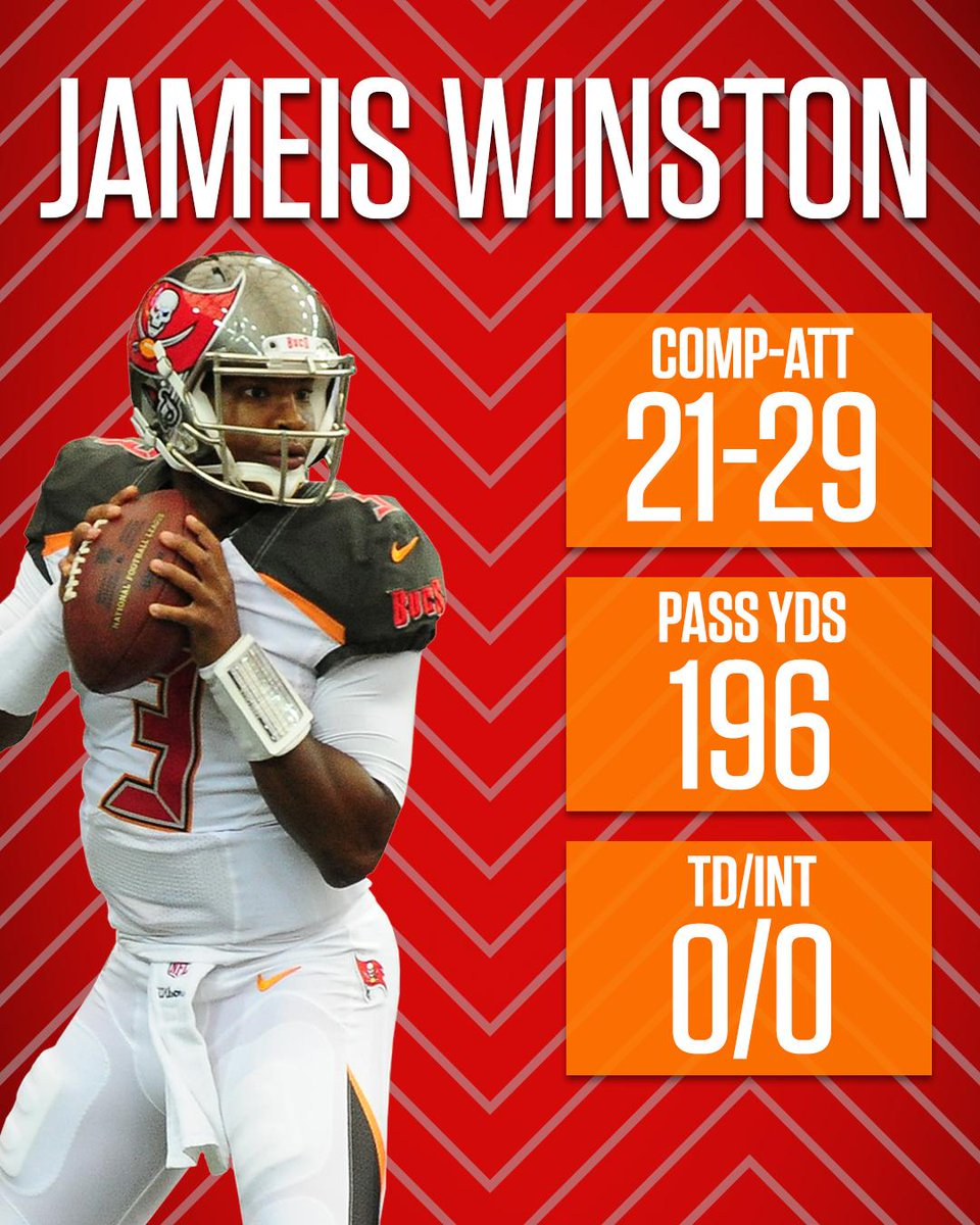 Not a bad half of football for Jameis Winston. https://t.co/uMbV7bU4FS