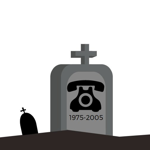 Why telemarketing is dead  http:// bit.ly/goodbyetelesal es &nbsp; …  #WBizLearnings #business #digitalmarketing #socialmedia <br>http://pic.twitter.com/YiL2wD9Vvg