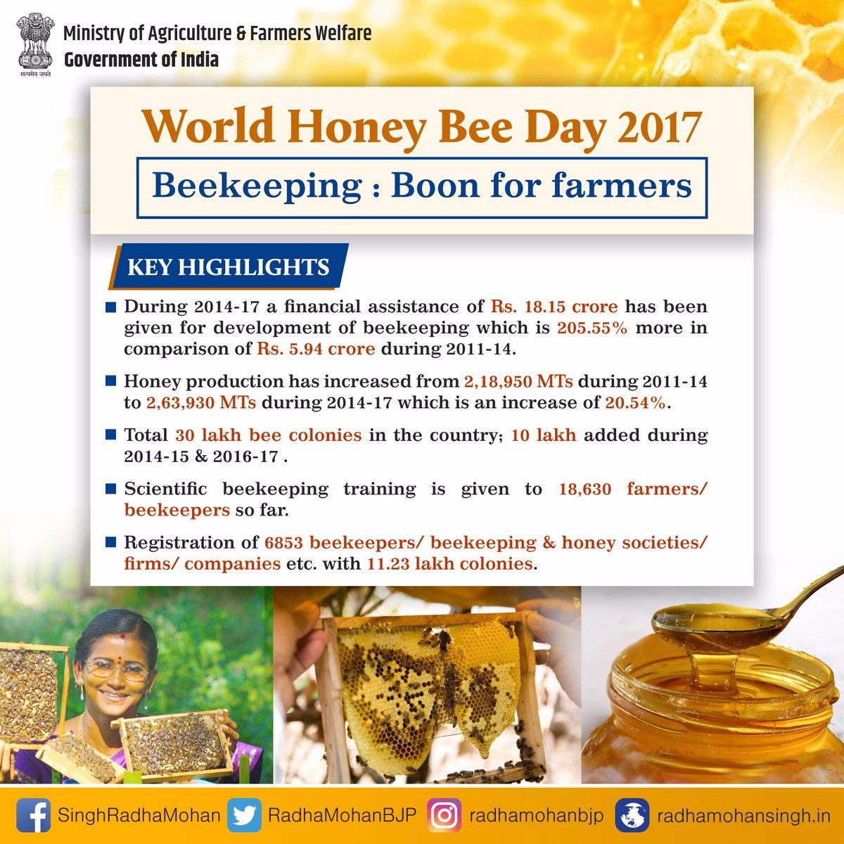 #Beekeeping : Boon for farmers #WorldHoneyBeeDay https://t.co/daDKBQFu...