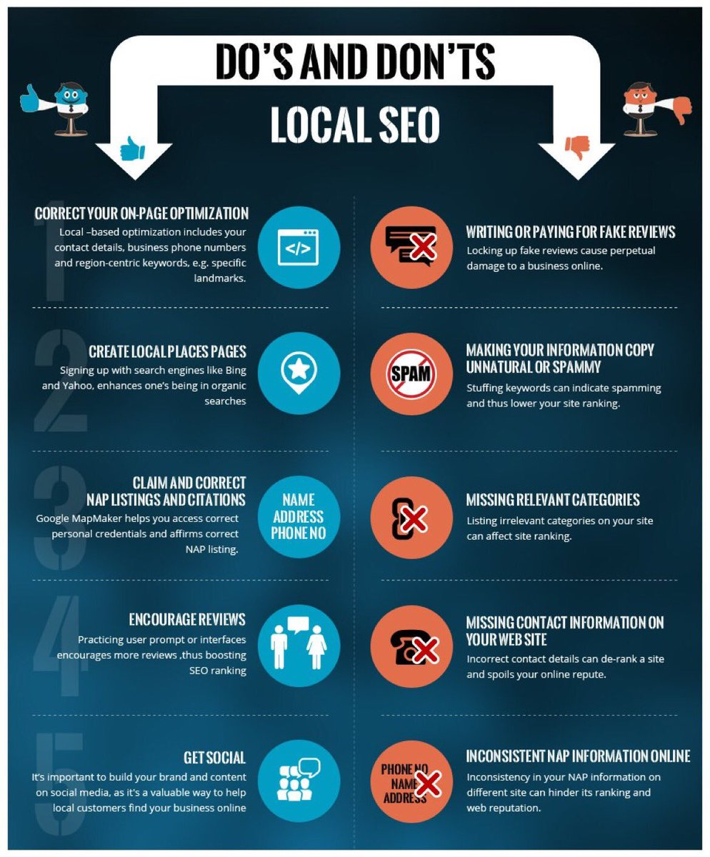 Do&#39;s and donts Local #SEO #DigitalMarketing #SMM #Mpgvip #defstar5 #Marketing #makeyourownlane #growthhacking<br>http://pic.twitter.com/XiAfj691Jr