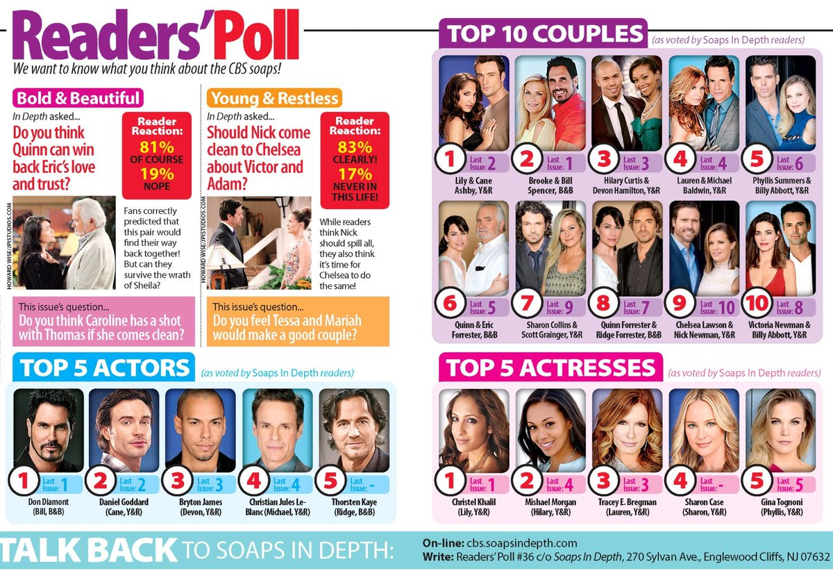 Top couples 1 #Lane 3 #Hevon 4 #Likey 5 #Philly #YR https://t.co/NDTs3...