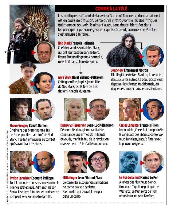 N'importe quoi : Fillon c'est Stannis Baratheon, rigide jusqu'au ridicule. Et l'émasculé qui a trahi les siens c'est Valls pas Hamon.