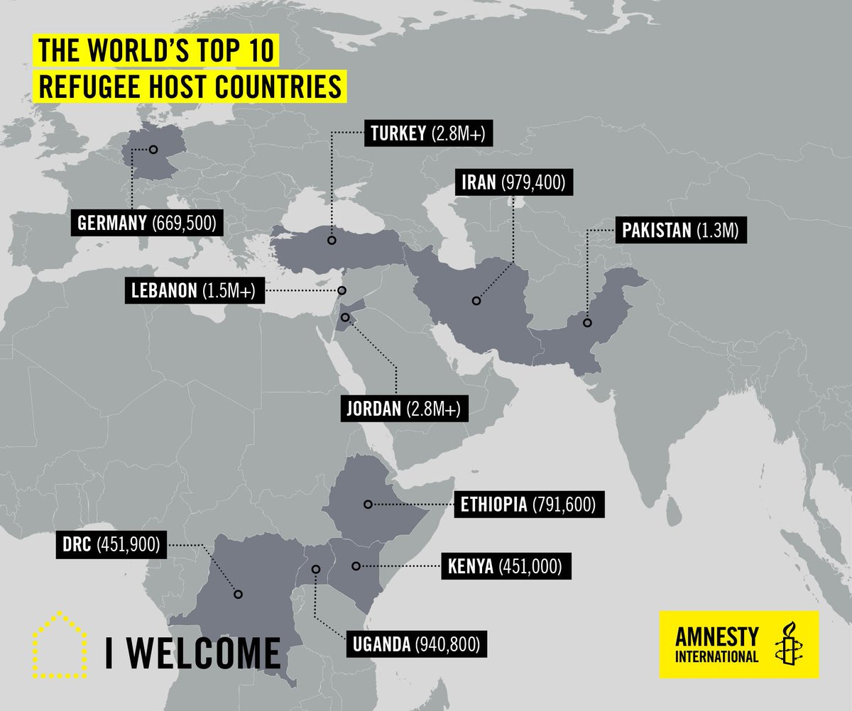 These are the top 10 refugee hosting countries in the world. Germany is the only one in #Europe. #Refugees #IWelcome<br>http://pic.twitter.com/kFjOsgZuq6