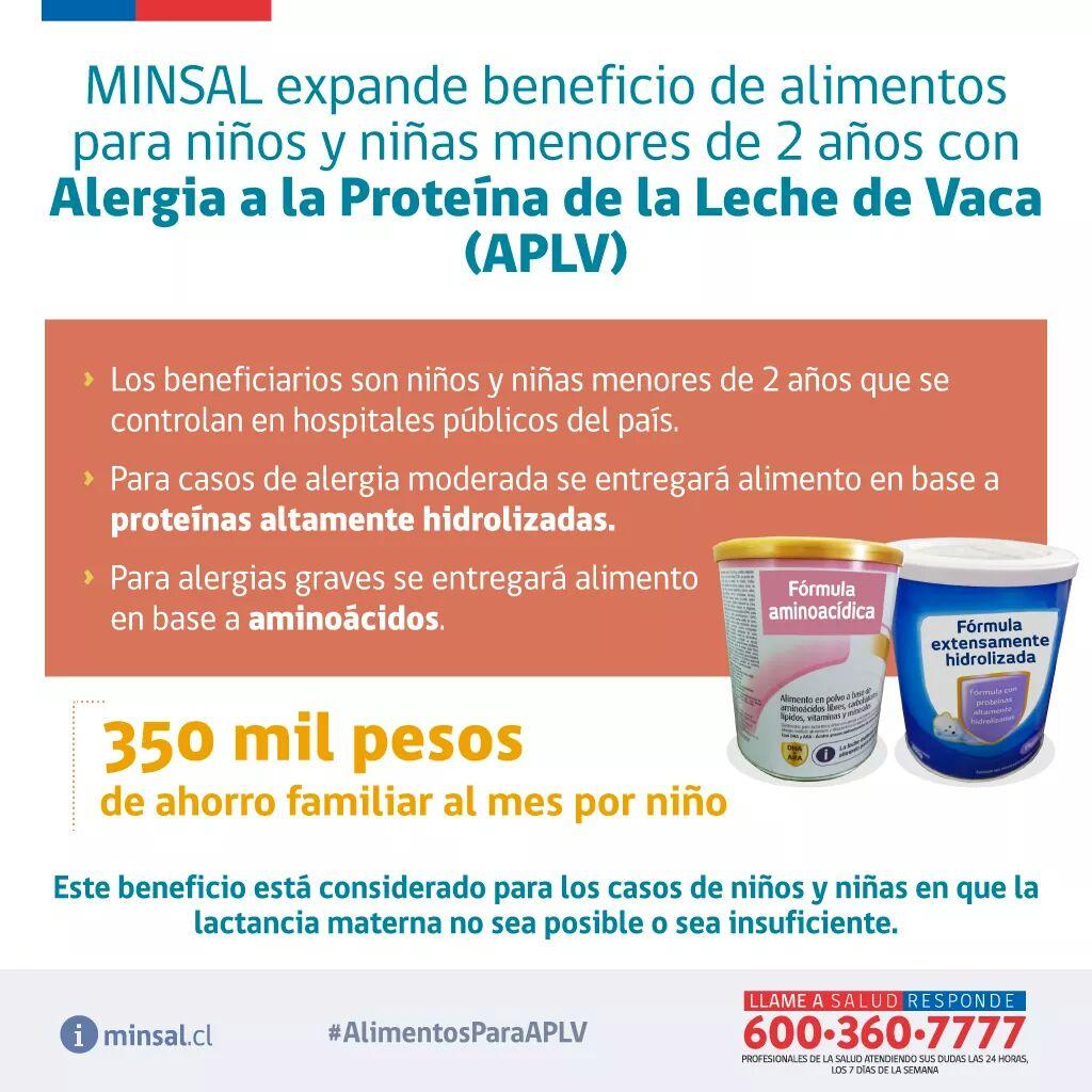leches para alergia proteina vaca