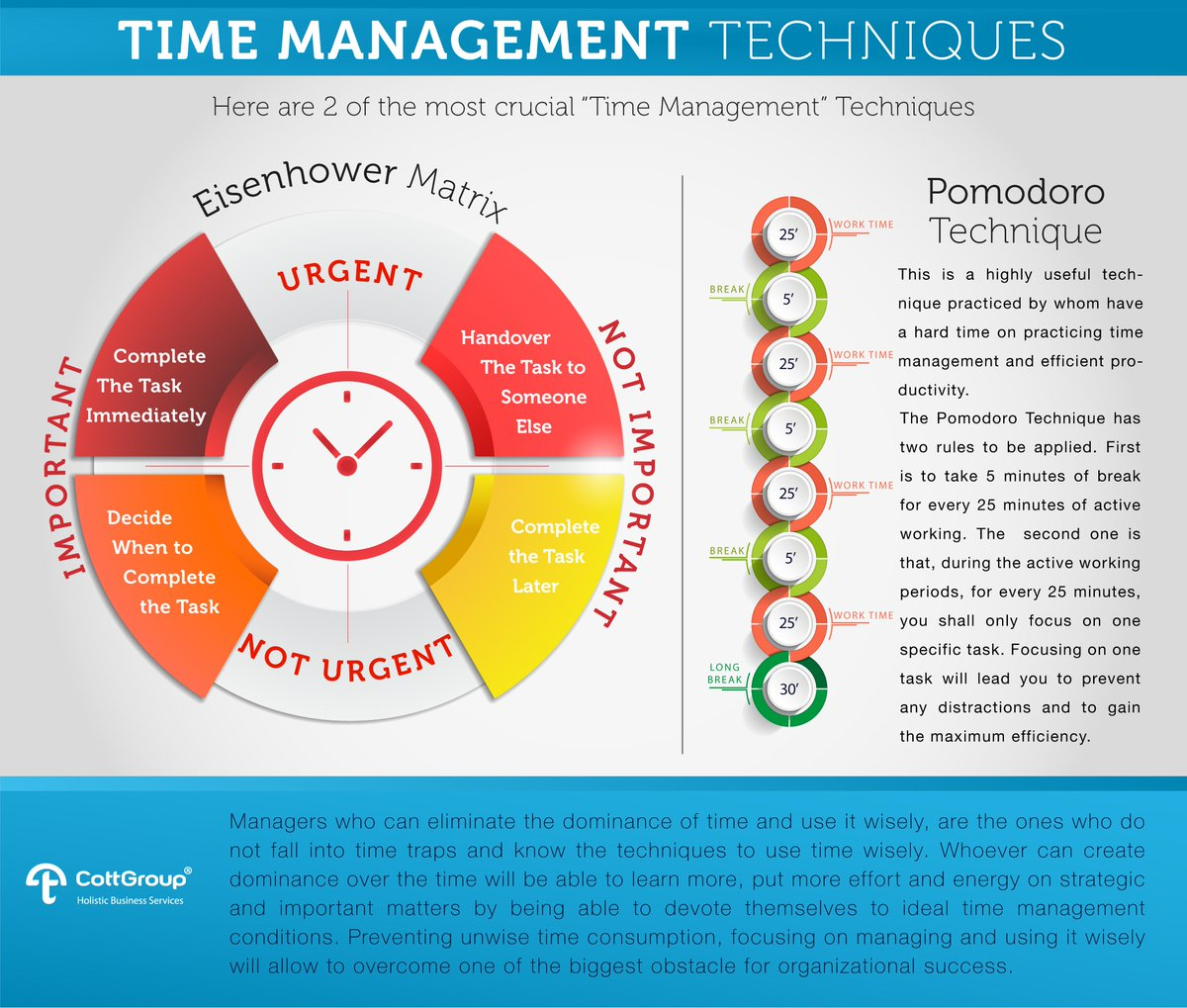 """CottGroup ® в Твиттере: """"How Good Are You at Time Management"""