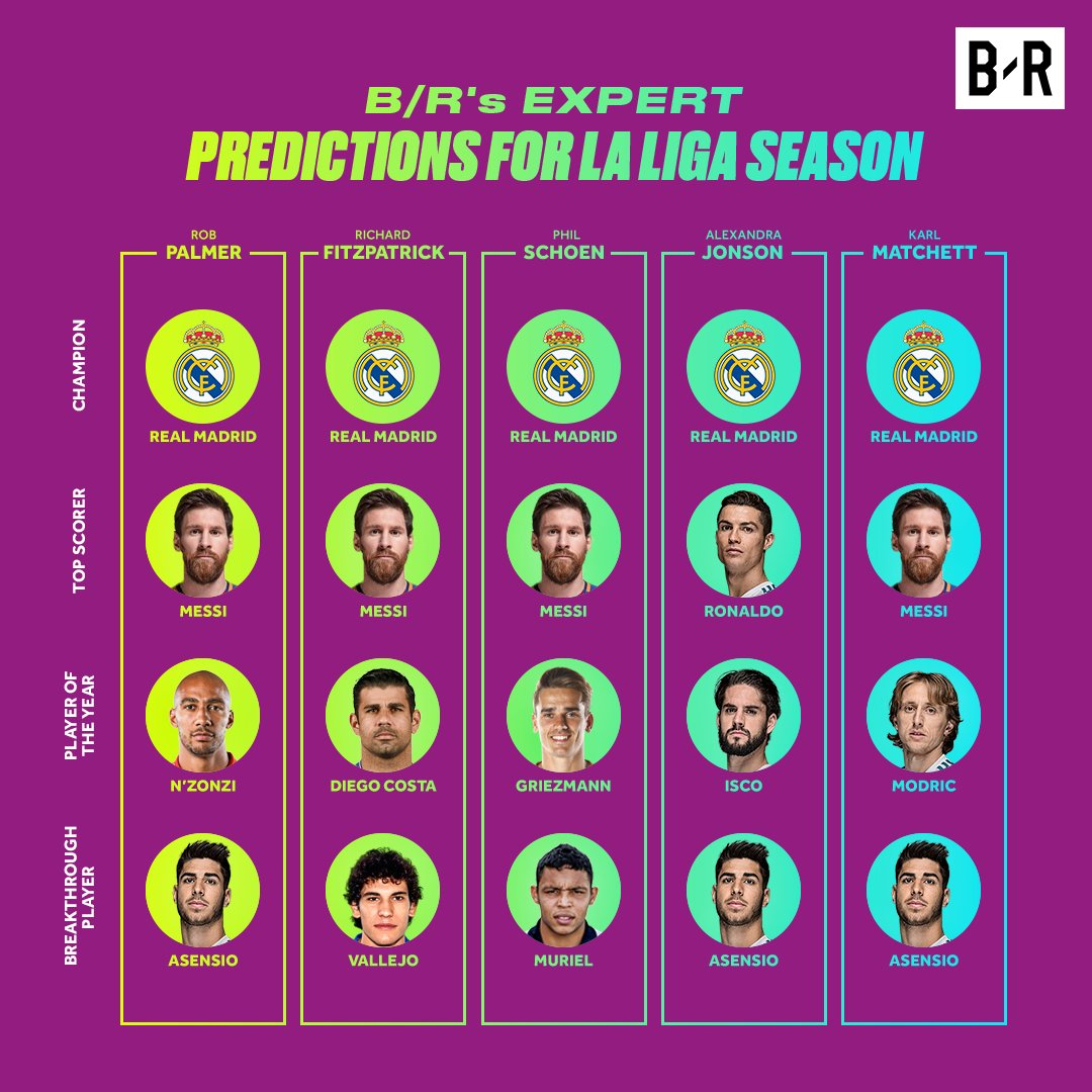 La Liga returns 🇪🇸: Can anyone stop the Real Madrid machine? B/R's experts are all in on Los Blancos ⚪⚪: ble.ac/2uYCwzF