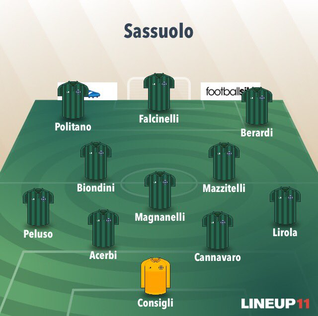 Here is the expected starting XI for #Sassuolo against #Genoa for Matchday 1 of Serie A, Biondini may make a surprise start in midfield<br>http://pic.twitter.com/Lew9bJAVZT