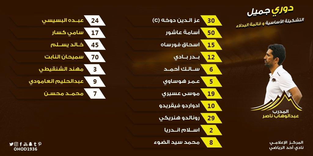 التشكيلة الأساسية وقائمة البدلاء  #الباط...