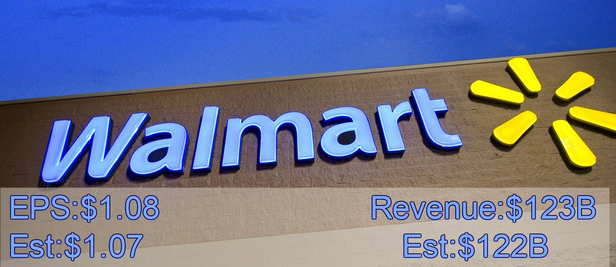 #WalMart&#39;s e-commerce sales grew an impressive 60 % in Q2, boosted by food purchases but shares fell, forced by market bear run <br>http://pic.twitter.com/cvTwOnIghm