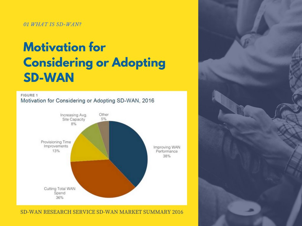 [Blog] Evolving the #WAN should be at the top of every business leader's priority list. Read why:  http://www. teloip.com/2017/01/10/lev eraging-sd-wan-agility/ &nbsp; …  #SDWAN #SDN <br>http://pic.twitter.com/bI1e3dYSbx