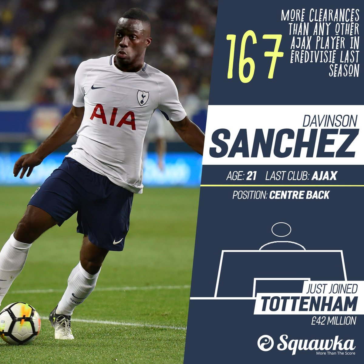 DONE DEAL: Spurs have signed Davinson Sánchez from Ajax on a six-year...