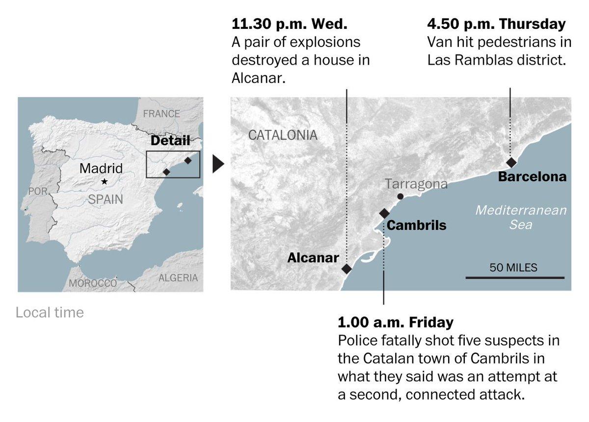 Spain probes wider network in terror attacks https://t.co/0WP05UFZcj