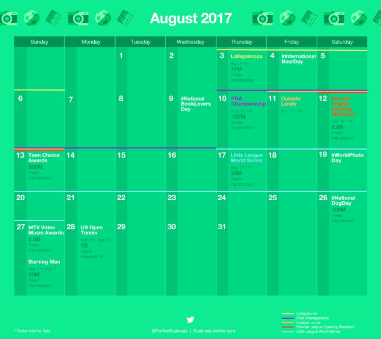 .@Twitter releases major events calendar for August to help with #strategic #planning  http:// bit.ly/2f0TCd5  &nbsp;   via @socialmedia2day<br>http://pic.twitter.com/CvK1prSAsf