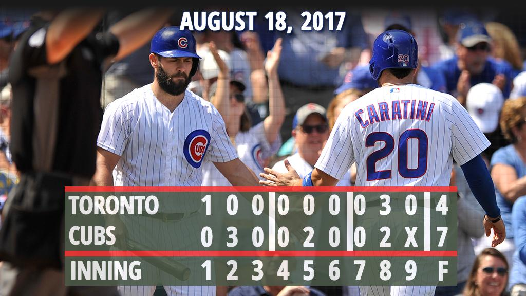 .@JArrieta34 shuts down #BlueJays as #Cubs win series opener.  Recap:...