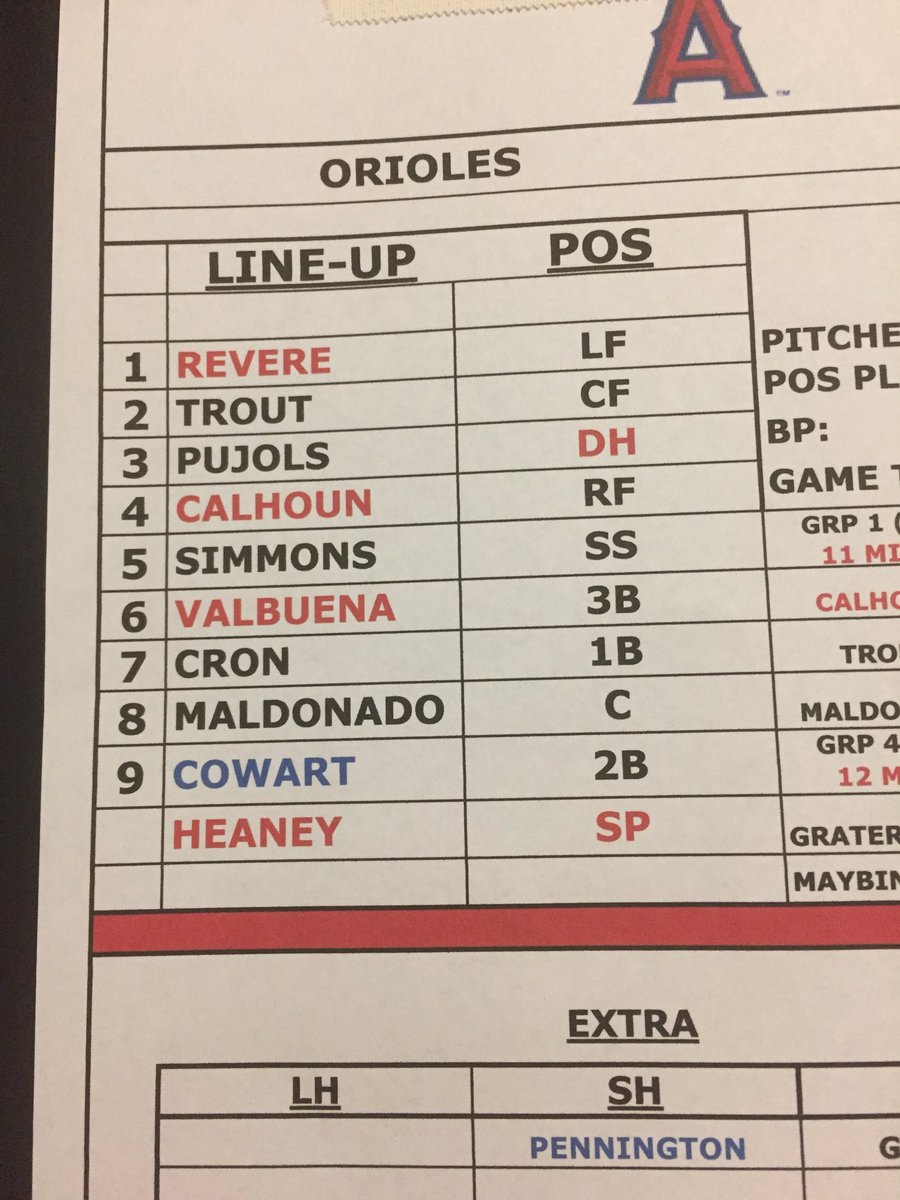 #Angels lineup. Andrew Heaney's first game since April 2016 https://t....