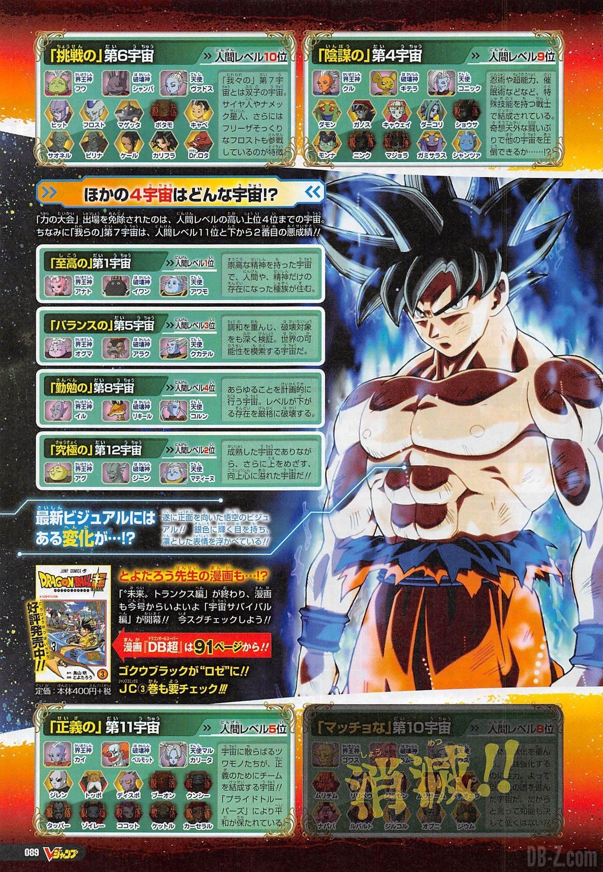 Goku's New Super Saiyan God Form's First Ever Video Release and ...